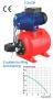 Hidrofor compet echipat ECOP vas 20 litri